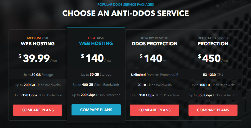 Koddos : VPS rental with DDos protection